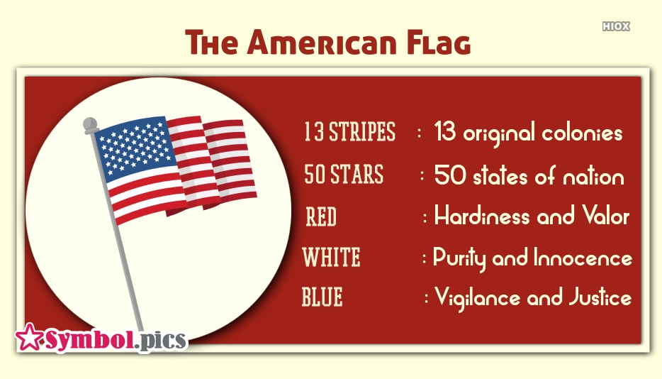 American Flag Symbol Meaning Symbol Pics